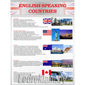 Стенд English-speaking countries
